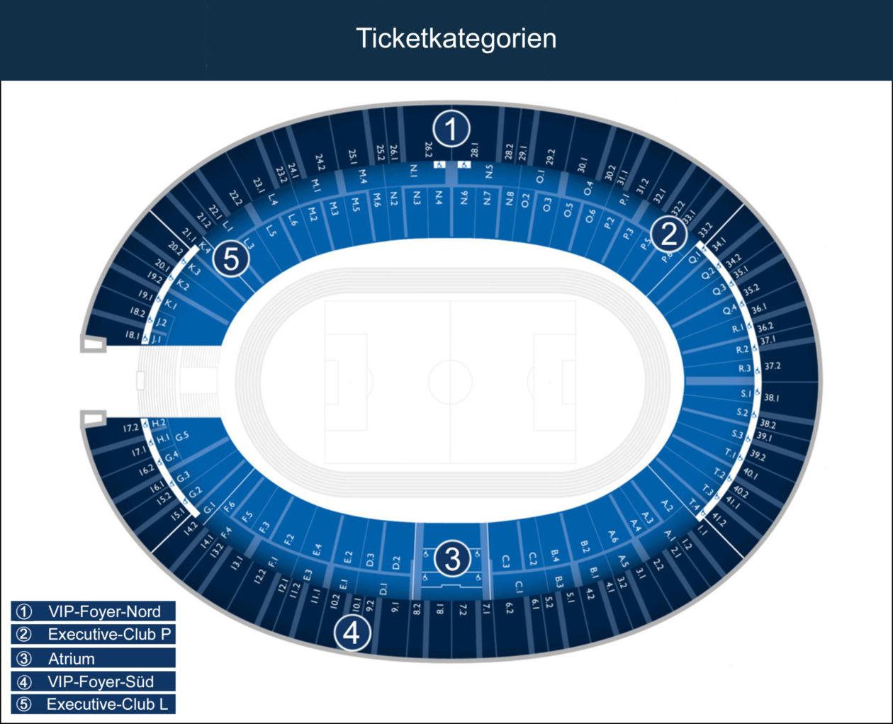 Stadionplan Berliner Olympiastadion - Ticketkategorien