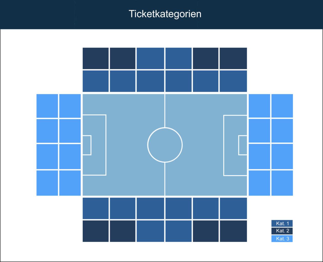 Fussball-Stadionplan - Ticketkategorien