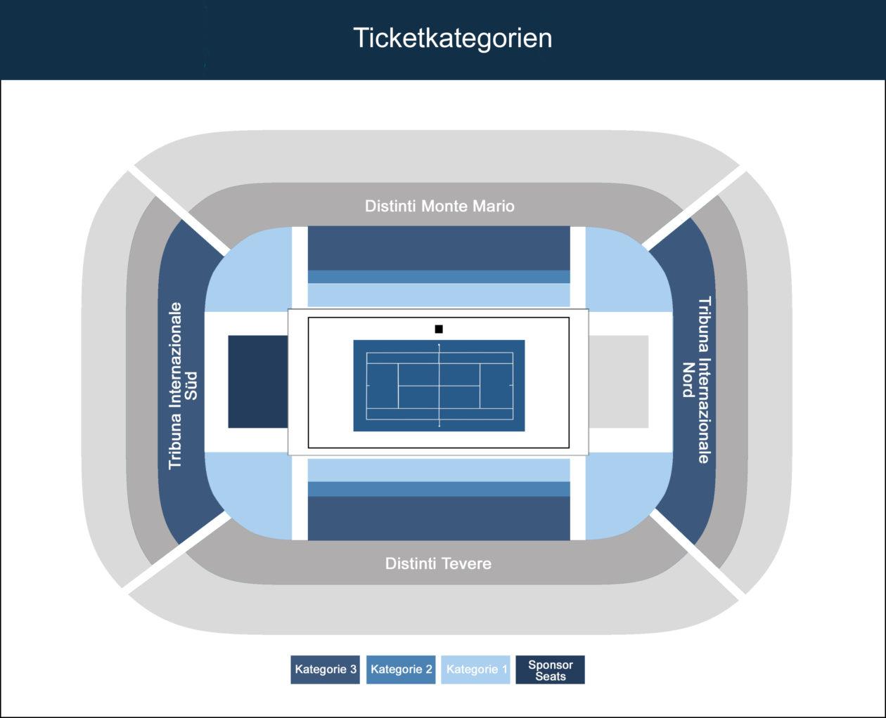 Sitzplan Mutua Madrid Open
